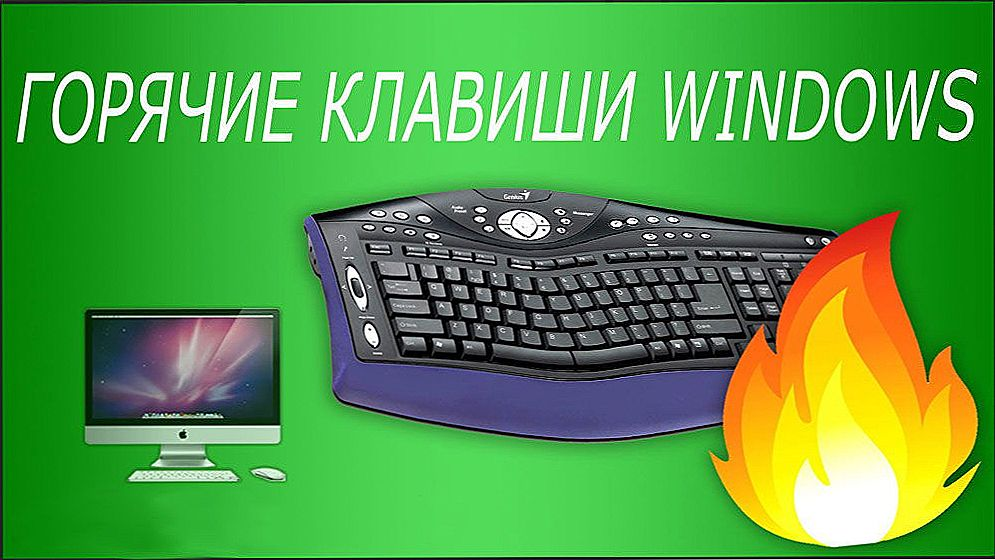 Upoznajte hotkeys Windows